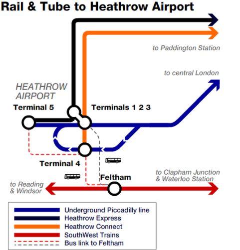 Junat Heathrowlta keskustaan